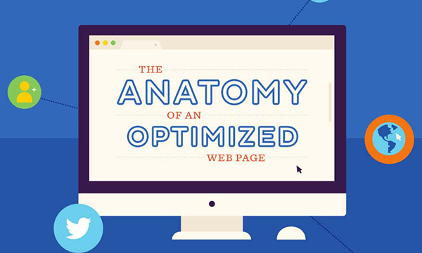 Web page anatomy